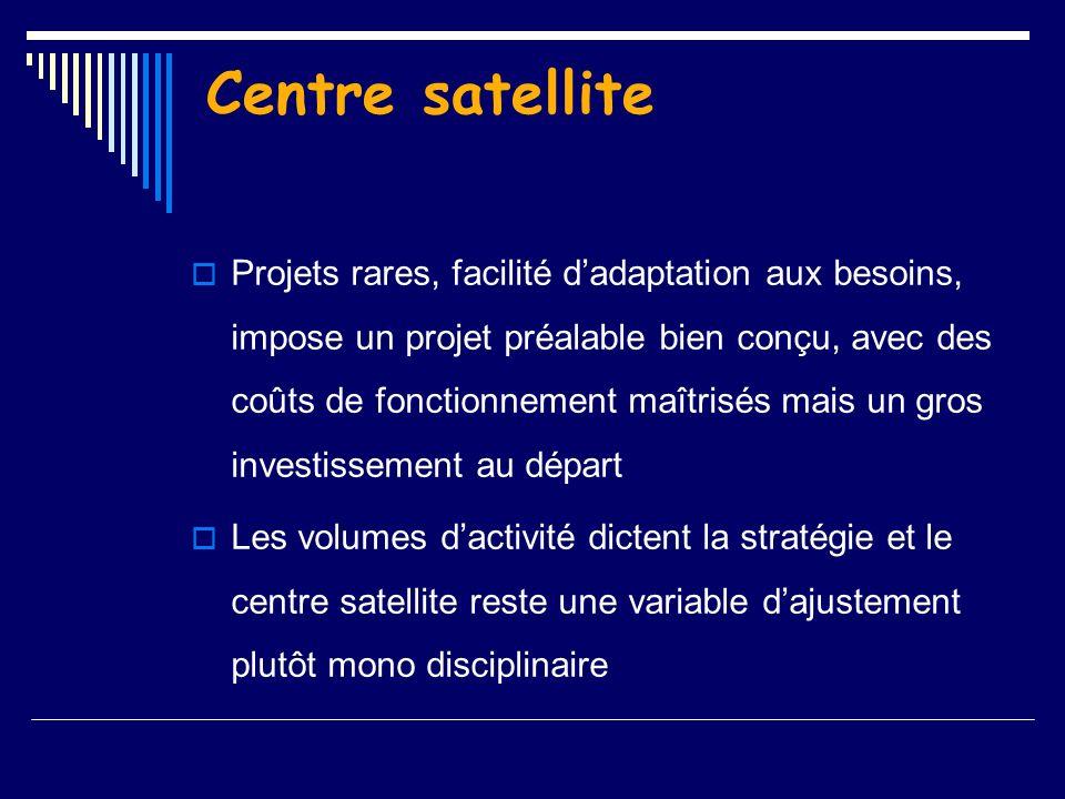 Centre satellite Projets rares, facilité dadaptation aux besoins, impose un projet préalable bien conçu, avec des coûts de fonctionnement maîtrisés ma