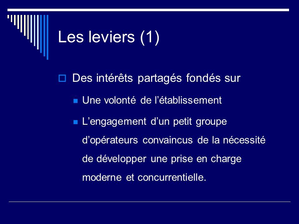Les leviers (1) Des intérêts partagés fondés sur Une volonté de létablissement Lengagement dun petit groupe dopérateurs convaincus de la nécessité de