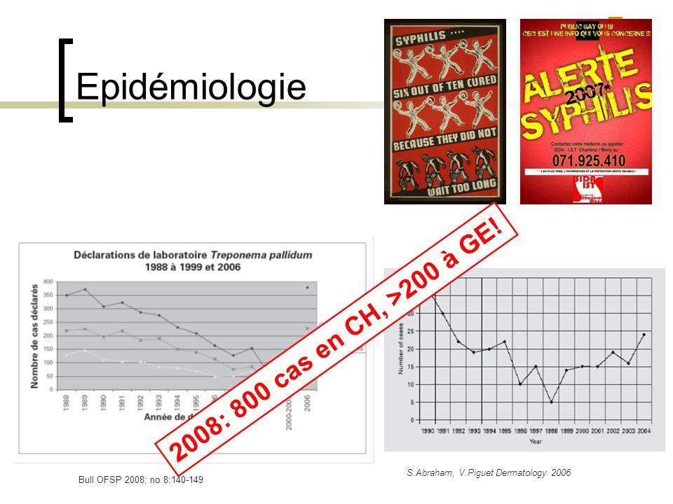 Epidémiologie S.Abraham, V.Piguet Dermatology 2006 Bull OFSP 2008; no 8:140-149 2008: 800 cas en CH, >200 à GE!