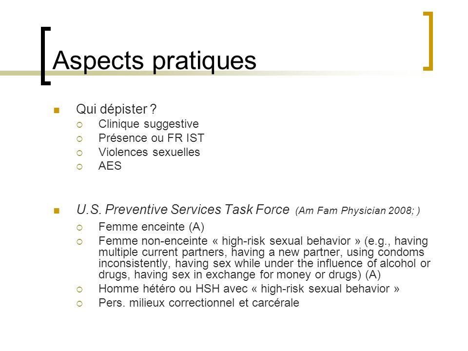 Aspects pratiques Qui dépister ? Clinique suggestive Présence ou FR IST Violences sexuelles AES U.S. Preventive Services Task Force (Am Fam Physician
