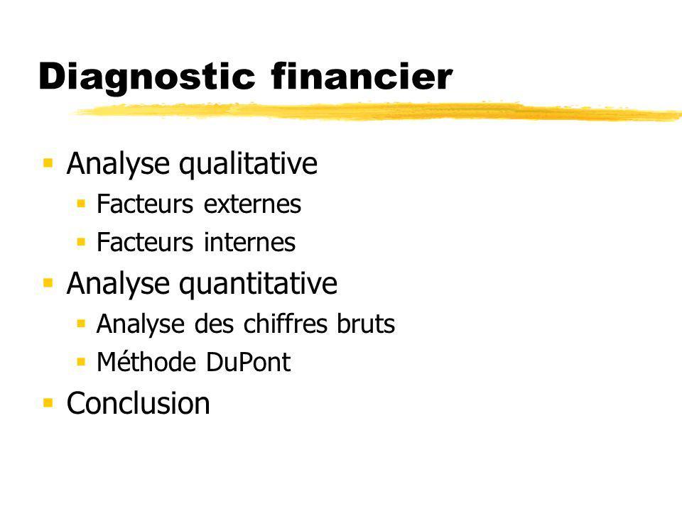 Diagnostic financier Analyse qualitative Facteurs externes Facteurs internes Analyse quantitative Analyse des chiffres bruts Méthode DuPont Conclusion