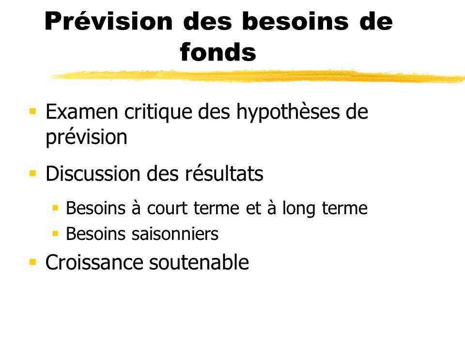 Prévision des besoins de fonds Examen critique des hypothèses de prévision Discussion des résultats Besoins à court terme et à long terme Besoins saisonniers Croissance soutenable