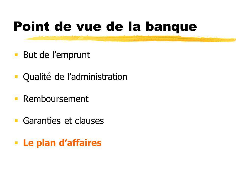 Point de vue de la banque But de lemprunt Qualité de ladministration Remboursement Garanties et clauses Le plan daffaires
