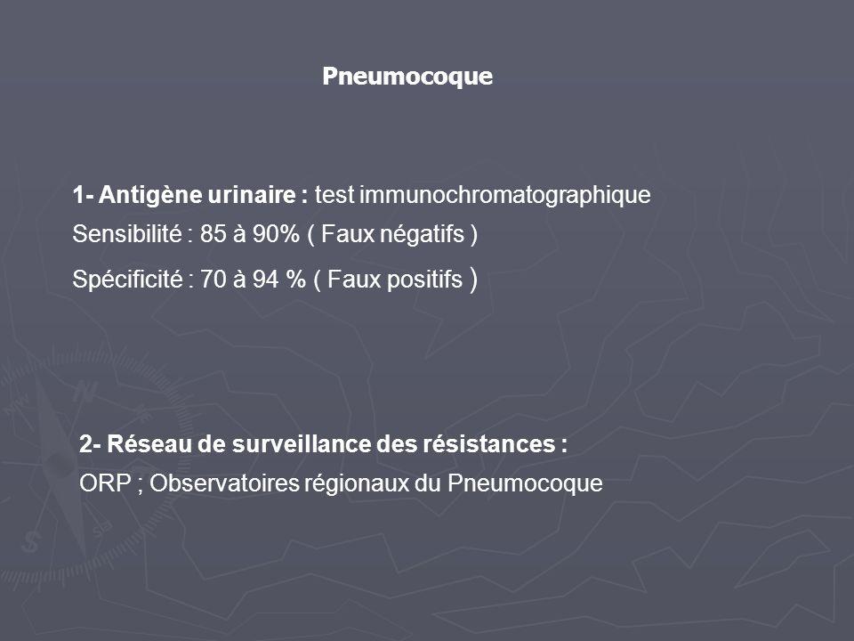 Pneumocoque 2- Réseau de surveillance des résistances : ORP ; Observatoires régionaux du Pneumocoque 1- Antigène urinaire : test immunochromatographiq