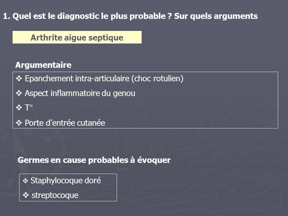 1. Quel est le diagnostic le plus probable ? Sur quels arguments Epanchement intra-articulaire (choc rotulien) Aspect inflammatoire du genou T° Porte