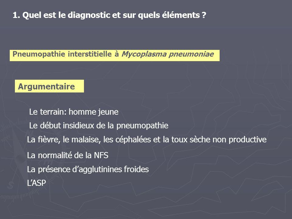 1. Quel est le diagnostic et sur quels éléments ? Pneumopathie interstitielle à Mycoplasma pneumoniae Argumentaire Le terrain: homme jeune Le début in