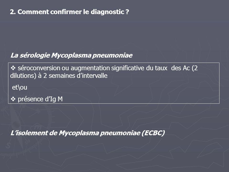 Plus rarement Oxalates de calcium : notamment chez les insuffisants rénaux dialysés Liposomes : dans les liquides inflammatoires ou hémorragiques Substances amyloides Cryoproteines Cysteine