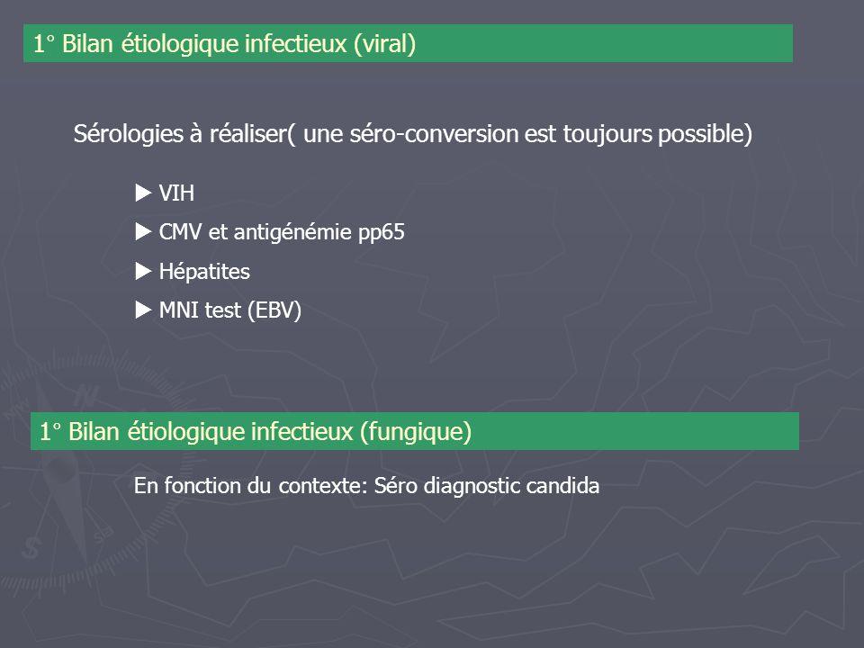 1° Bilan étiologique infectieux (viral) Sérologies à réaliser( une séro-conversion est toujours possible) VIH CMV et antigénémie pp65 Hépatites MNI te