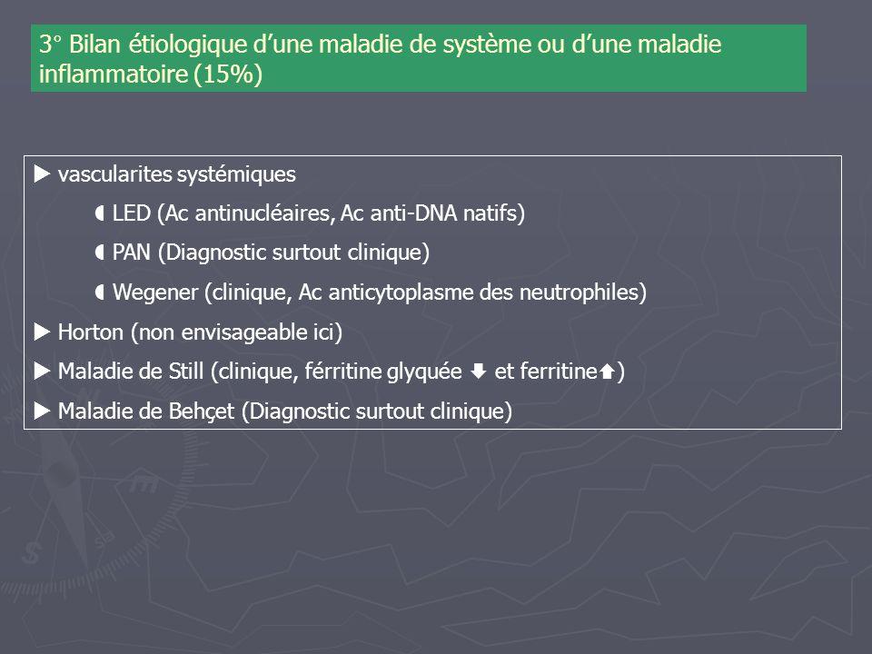3° Bilan étiologique dune maladie de système ou dune maladie inflammatoire (15%) vascularites systémiques LED (Ac antinucléaires, Ac anti-DNA natifs)