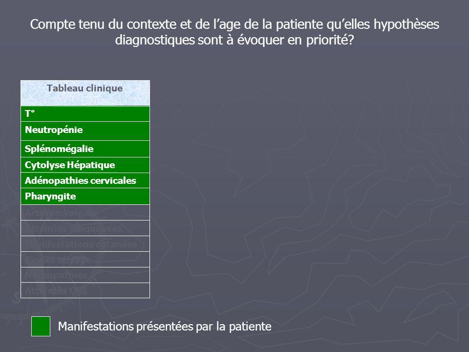 Compte tenu du contexte et de lage de la patiente quelles hypothèses diagnostiques sont à évoquer en priorité? Neuropathies Signes rénaux Atteintes OR
