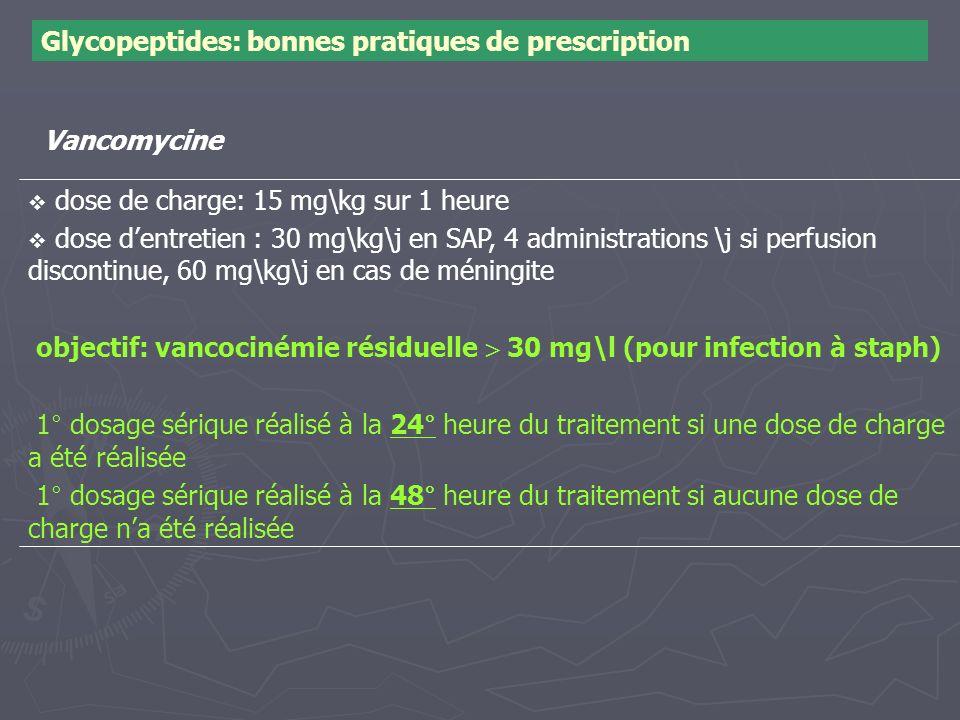 Glycopeptides: bonnes pratiques de prescription dose de charge: 15 mg\kg sur 1 heure dose dentretien : 30 mg\kg\j en SAP, 4 administrations \j si perf