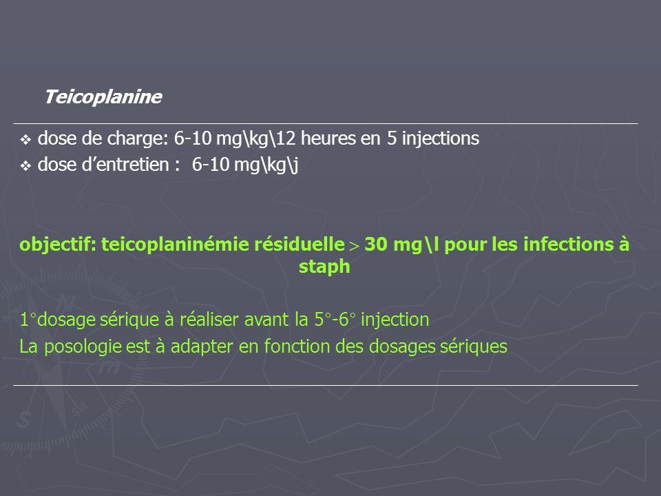dose de charge: 6-10 mg\kg\12 heures en 5 injections dose dentretien : 6-10 mg\kg\j objectif: teicoplaninémie résiduelle 30 mg\l pour les infections à