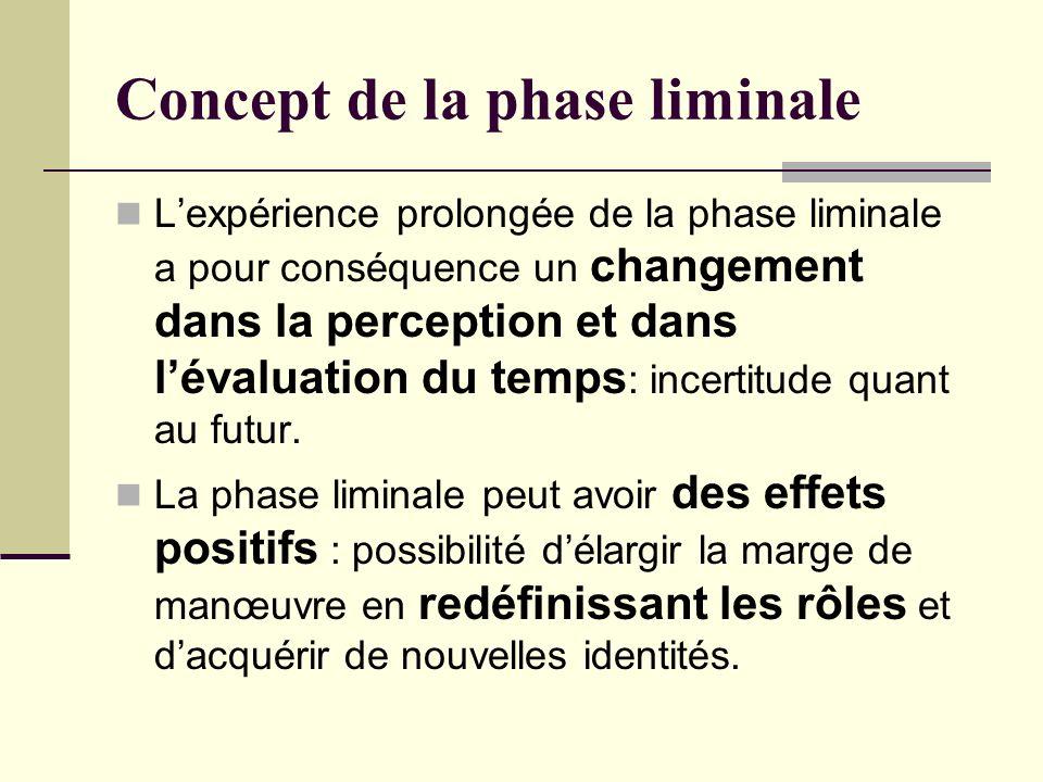 Concept de la phase liminale Lexpérience prolongée de la phase liminale a pour conséquence un changement dans la perception et dans lévaluation du temps : incertitude quant au futur.