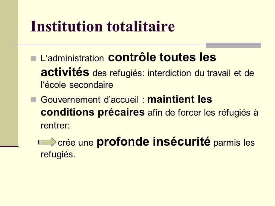 Institution totalitaire Ladministration contrôle toutes les activités des refugiés: interdiction du travail et de lécole secondaire Gouvernement daccu
