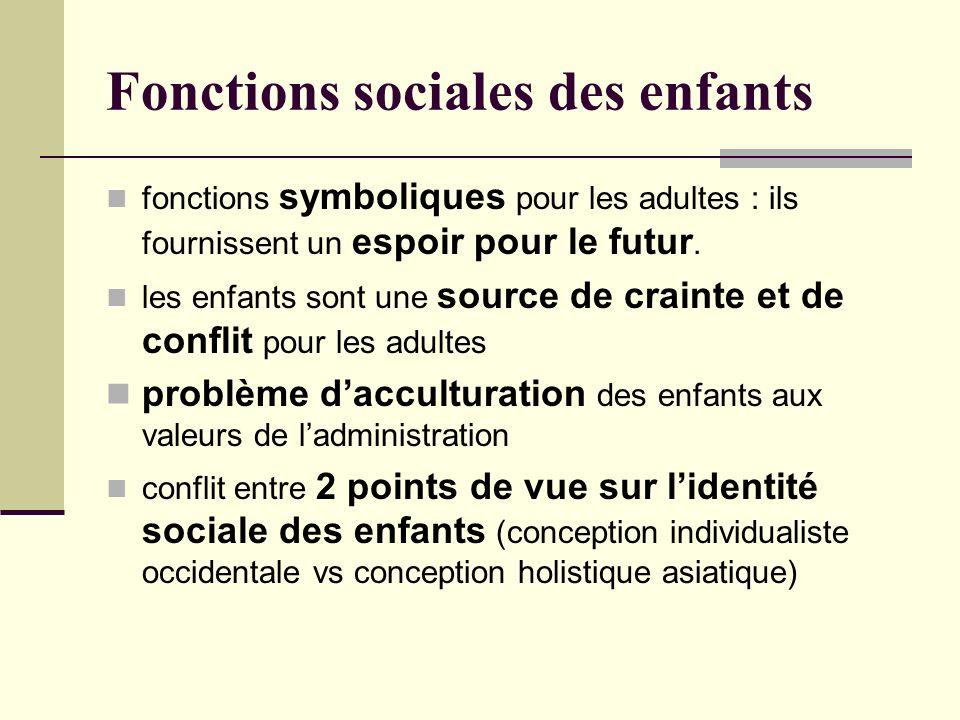 Fonctions sociales des enfants fonctions symboliques pour les adultes : ils fournissent un espoir pour le futur. les enfants sont une source de craint