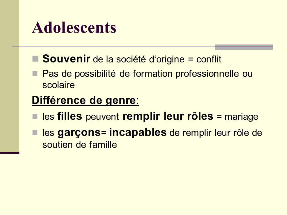 Adolescents Souvenir de la société dorigine = conflit Pas de possibilité de formation professionnelle ou scolaire Différence de genre: les filles peuv