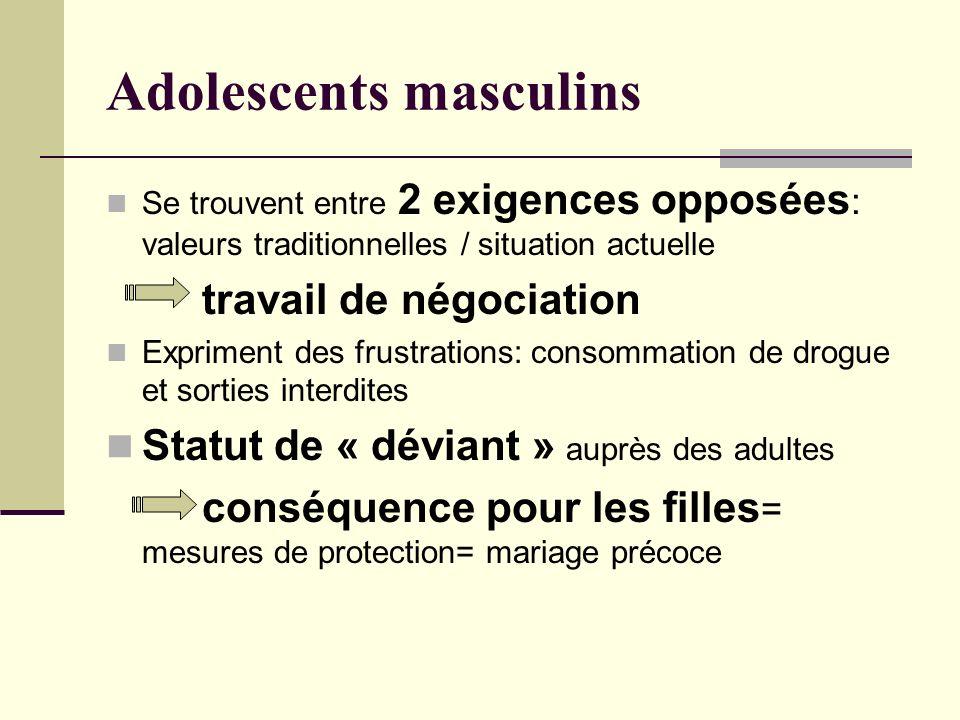 Adolescents masculins Se trouvent entre 2 exigences opposées : valeurs traditionnelles / situation actuelle travail de négociation Expriment des frust