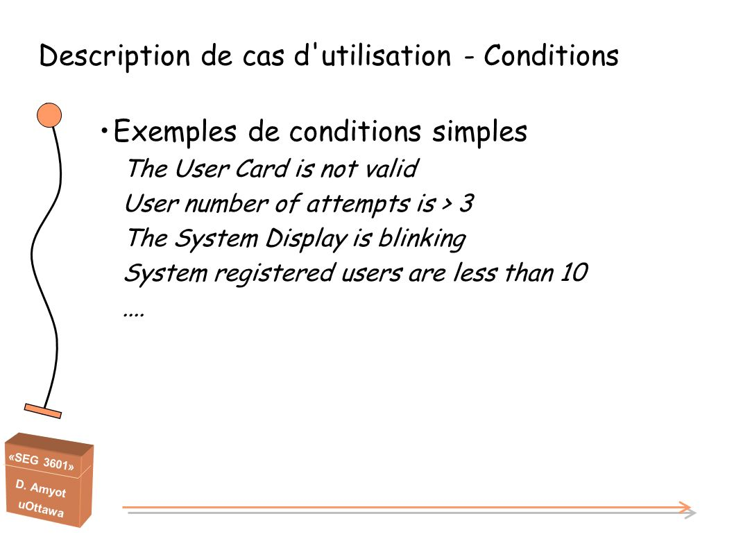 «SEG 3601» D. Amyot uOttawa Description de cas d'utilisation - Conditions Exemples de conditions simples The User Card is not valid User number of att