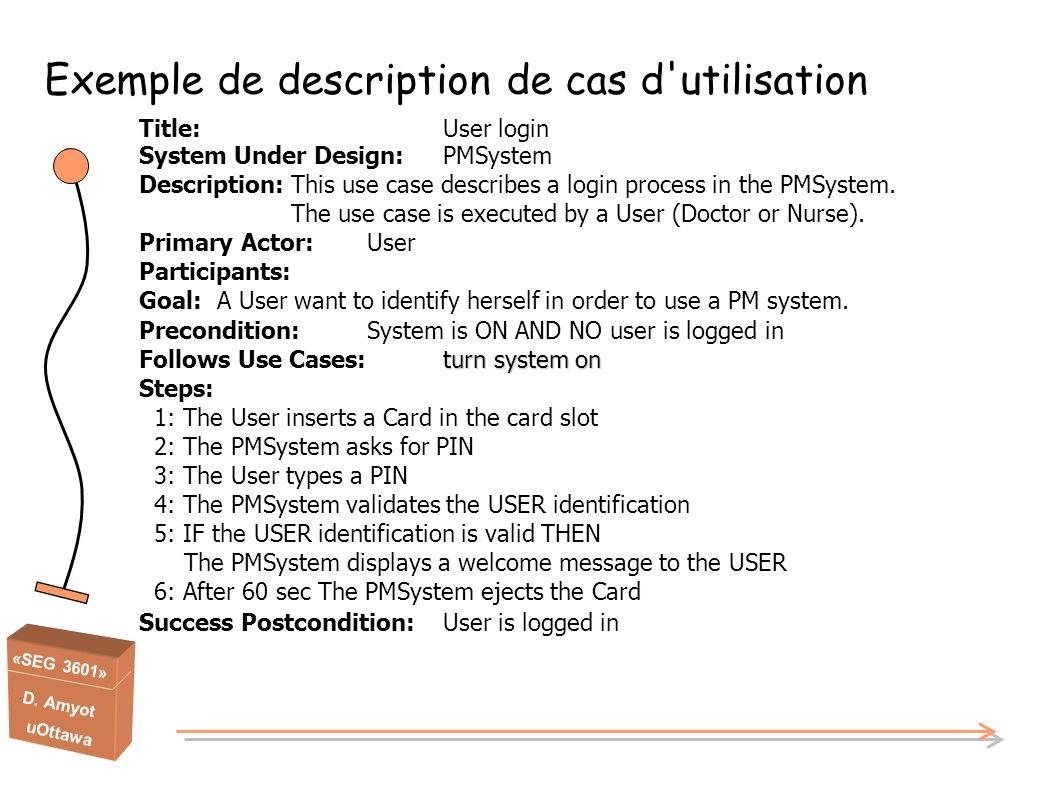«SEG 3601» D. Amyot uOttawa Exemple de description de cas d'utilisation Title:User login System Under Design:PMSystem Description:This use case descri