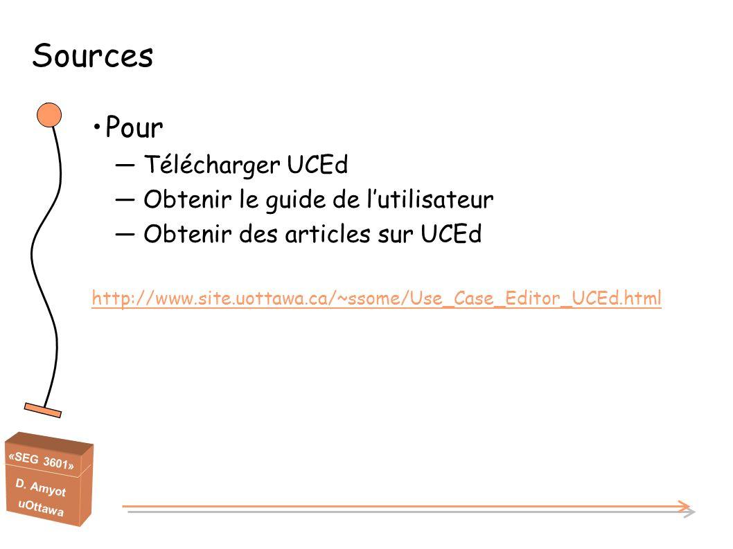 «SEG 3601» D. Amyot uOttawa Sources Pour Télécharger UCEd Obtenir le guide de lutilisateur Obtenir des articles sur UCEd http://www.site.uottawa.ca/~s