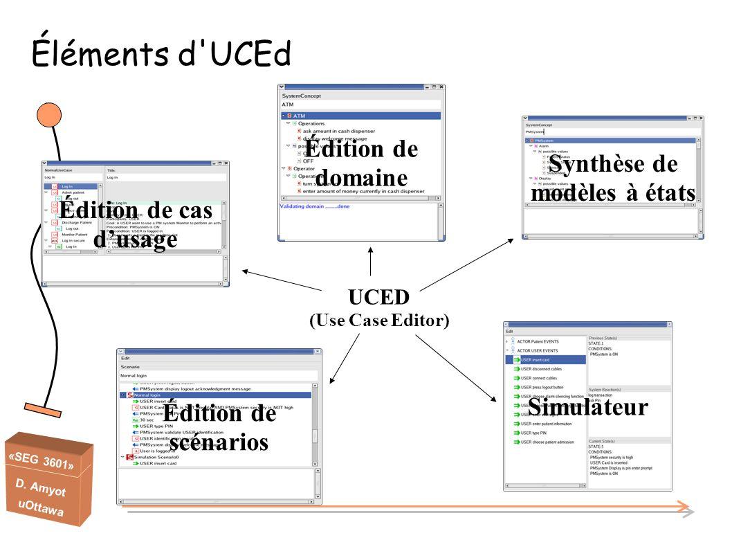 «SEG 3601» D. Amyot uOttawa Éléments d'UCEd UCED (Use Case Editor) Simulateur Édition de cas dusage Synthèse de modèles à états Édition de domaine Édi