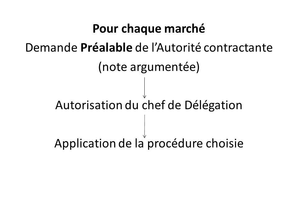 Pour chaque marché Demande Préalable de lAutorité contractante (note argumentée) Autorisation du chef de Délégation Application de la procédure choisie