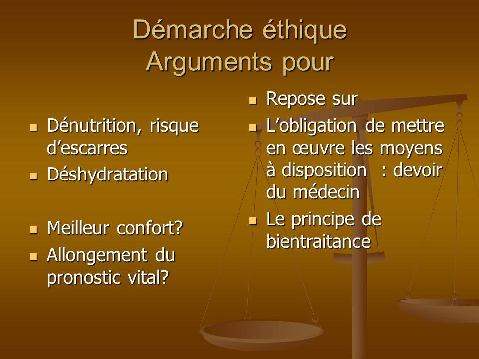 Démarche éthique Arguments pour Dénutrition, risque descarres Dénutrition, risque descarres Déshydratation Déshydratation Meilleur confort? Meilleur c