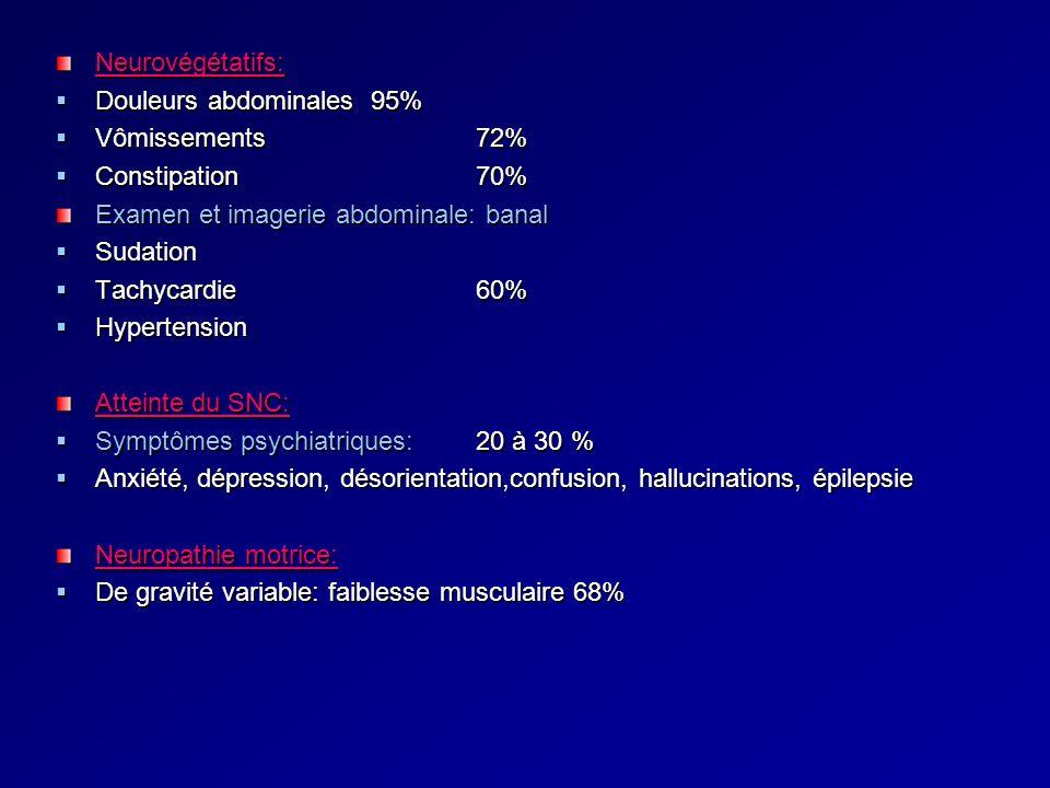 Neurovégétatifs: Douleurs abdominales 95% Douleurs abdominales 95% Vômissements 72% Vômissements 72% Constipation 70% Constipation 70% Examen et imagerie abdominale: banal Sudation Sudation Tachycardie 60% Tachycardie 60% Hypertension Hypertension Atteinte du SNC: Symptômes psychiatriques: 20 à 30 % Symptômes psychiatriques: 20 à 30 % Anxiété, dépression, désorientation,confusion, hallucinations, épilepsie Anxiété, dépression, désorientation,confusion, hallucinations, épilepsie Neuropathie motrice: De gravité variable: faiblesse musculaire 68% De gravité variable: faiblesse musculaire 68%