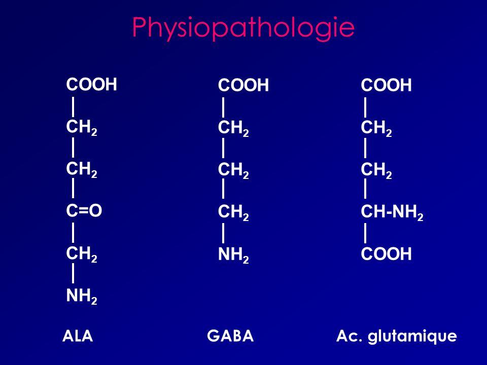Physiopathologie COOH CH 2 C=O CH 2 NH 2 COOH CH 2 CH-NH 2 COOH CH 2 NH 2 ALAGABAAc. glutamique