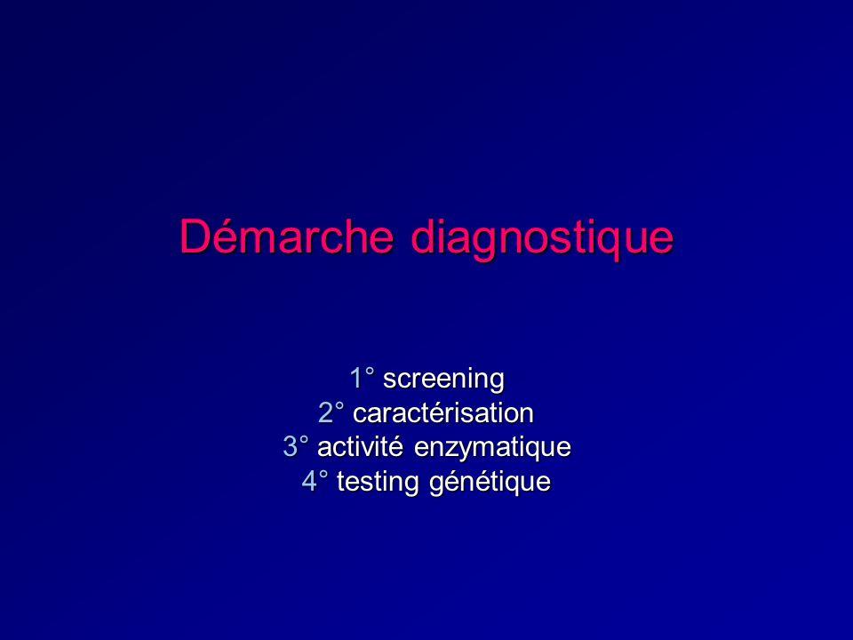 Démarche diagnostique 1° screening 2° caractérisation 3° activité enzymatique 4° testing génétique