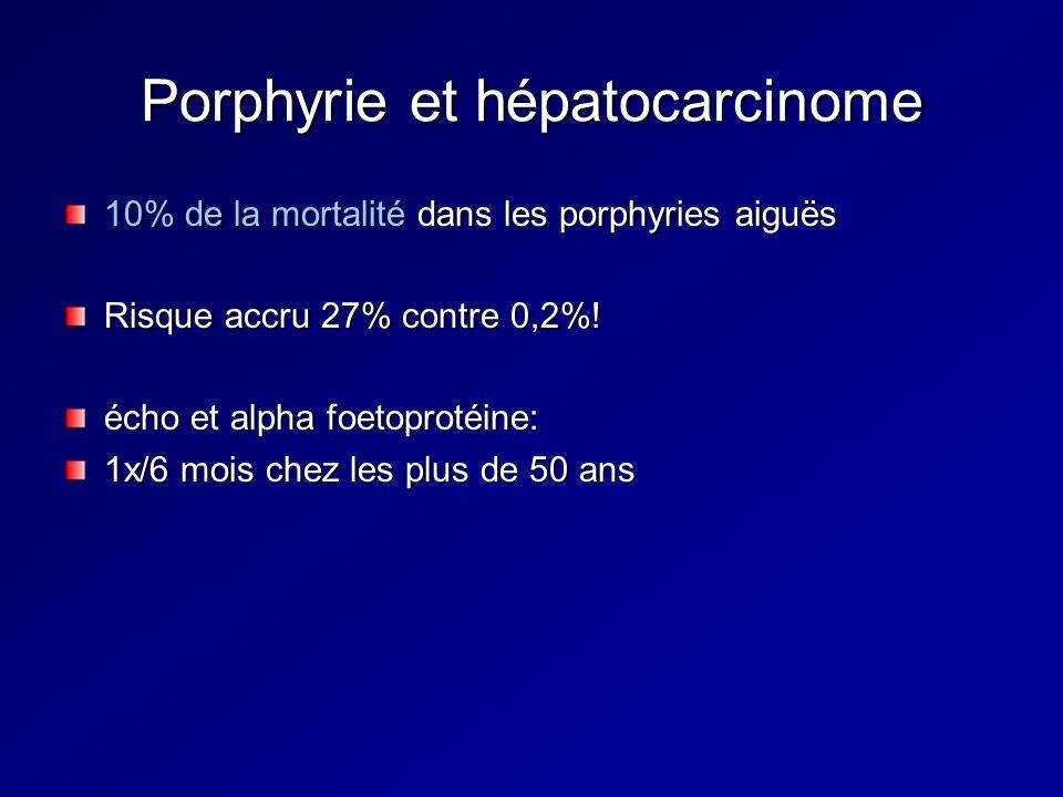 Porphyrie et hépatocarcinome 10% de la mortalité dans les porphyries aiguës Risque accru 27% contre 0,2%! écho et alpha foetoprotéine: 1x/6 mois chez