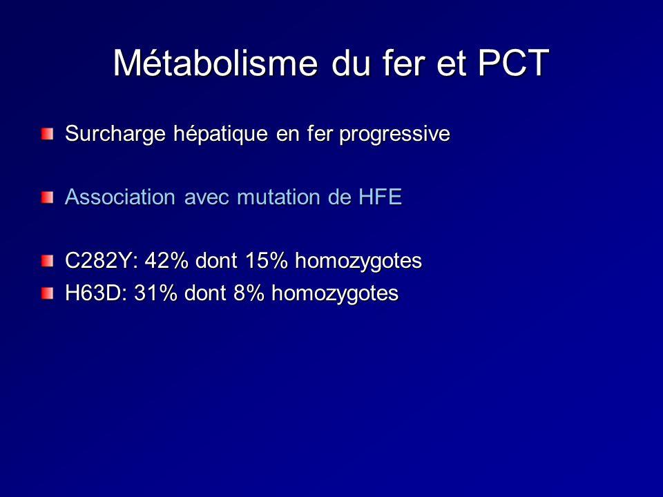 Métabolisme du fer et PCT Surcharge hépatique en fer progressive Association avec mutation de HFE C282Y: 42% dont 15% homozygotes H63D: 31% dont 8% homozygotes