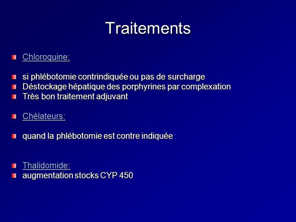 Traitements Chloroquine: si phlébotomie contrindiquée ou pas de surcharge Déstockage hépatique des porphyrines par complexation Très bon traitement adjuvant Chélateurs: quand la phlébotomie est contre indiquée Thalidomide: augmentation stocks CYP 450