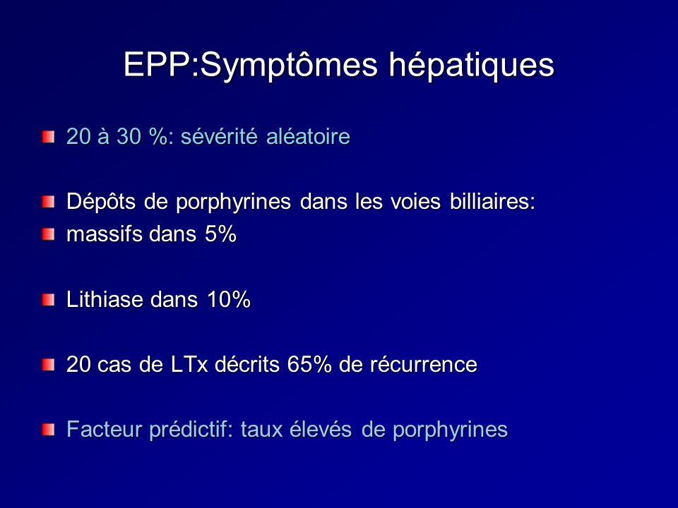EPP:Symptômes hépatiques 20 à 30 %: sévérité aléatoire Dépôts de porphyrines dans les voies billiaires: massifs dans 5% Lithiase dans 10% 20 cas de LTx décrits 65% de récurrence Facteur prédictif: taux élevés de porphyrines