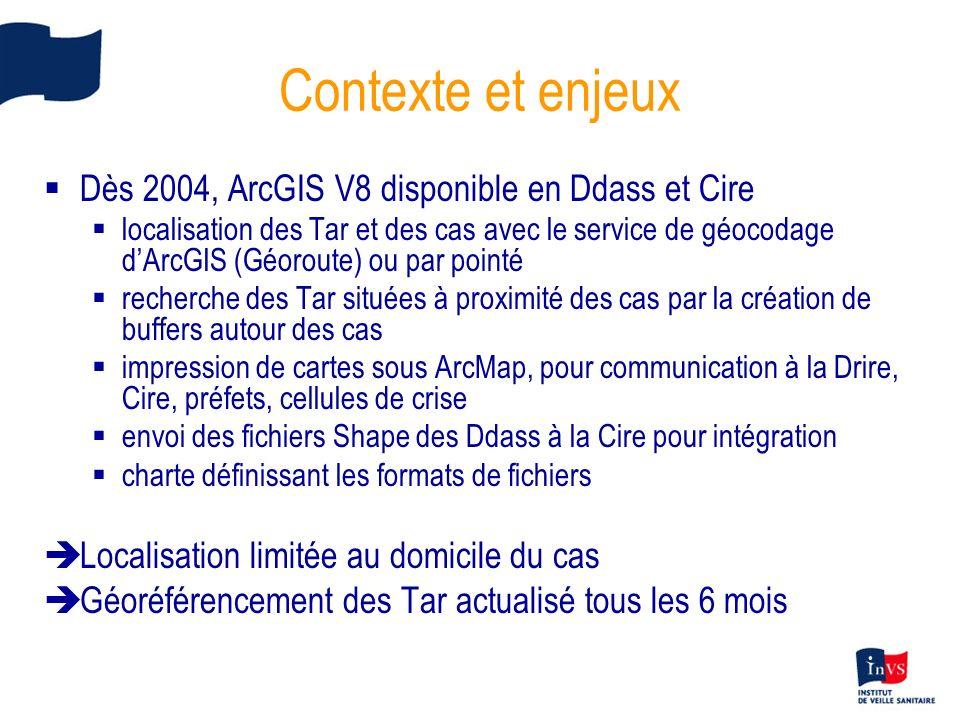 Contexte et enjeux Dès 2004, ArcGIS V8 disponible en Ddass et Cire localisation des Tar et des cas avec le service de géocodage dArcGIS (Géoroute) ou