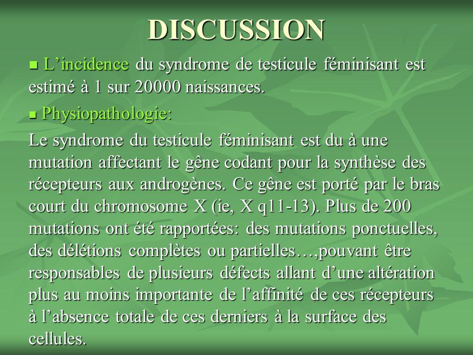 DISCUSSION Lincidence du syndrome de testicule féminisant est estimé à 1 sur 20000 naissances.