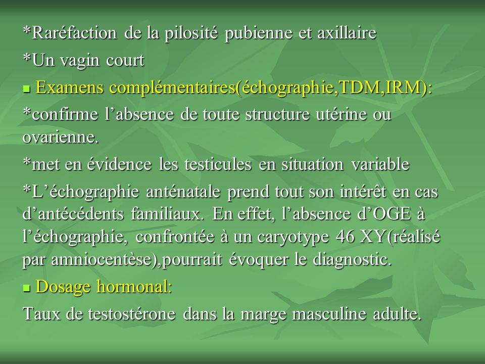 *Raréfaction de la pilosité pubienne et axillaire *Un vagin court Examens complémentaires(échographie,TDM,IRM): Examens complémentaires(échographie,TDM,IRM): *confirme labsence de toute structure utérine ou ovarienne.