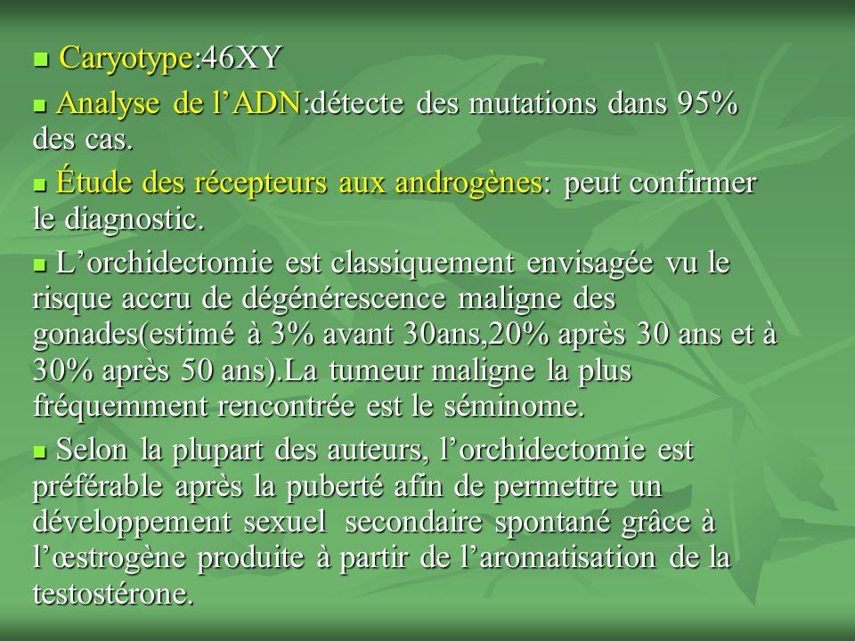 Caryotype:46XY Caryotype:46XY Analyse de lADN:détecte des mutations dans 95% des cas.
