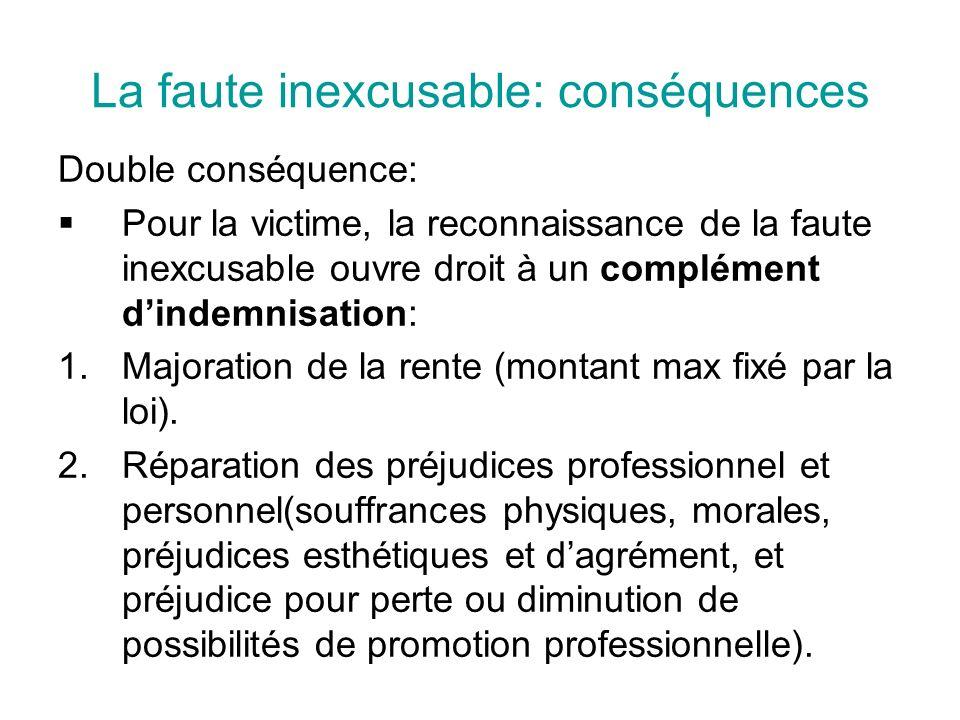 La faute inexcusable: conséquences Double conséquence: Pour la victime, la reconnaissance de la faute inexcusable ouvre droit à un complément dindemni