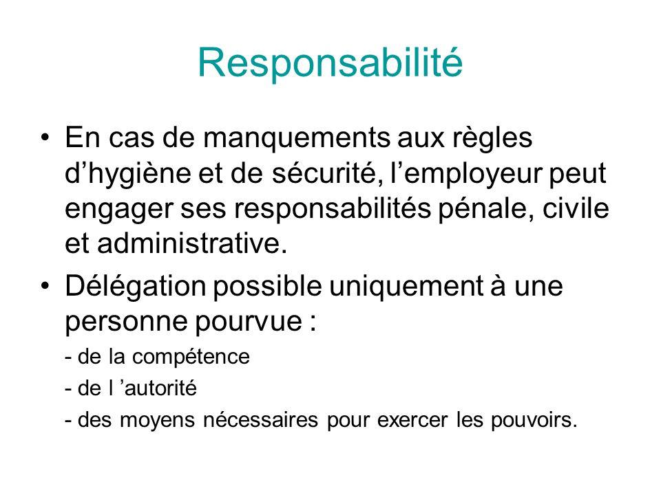 Responsabilité En cas de manquements aux règles dhygiène et de sécurité, lemployeur peut engager ses responsabilités pénale, civile et administrative.