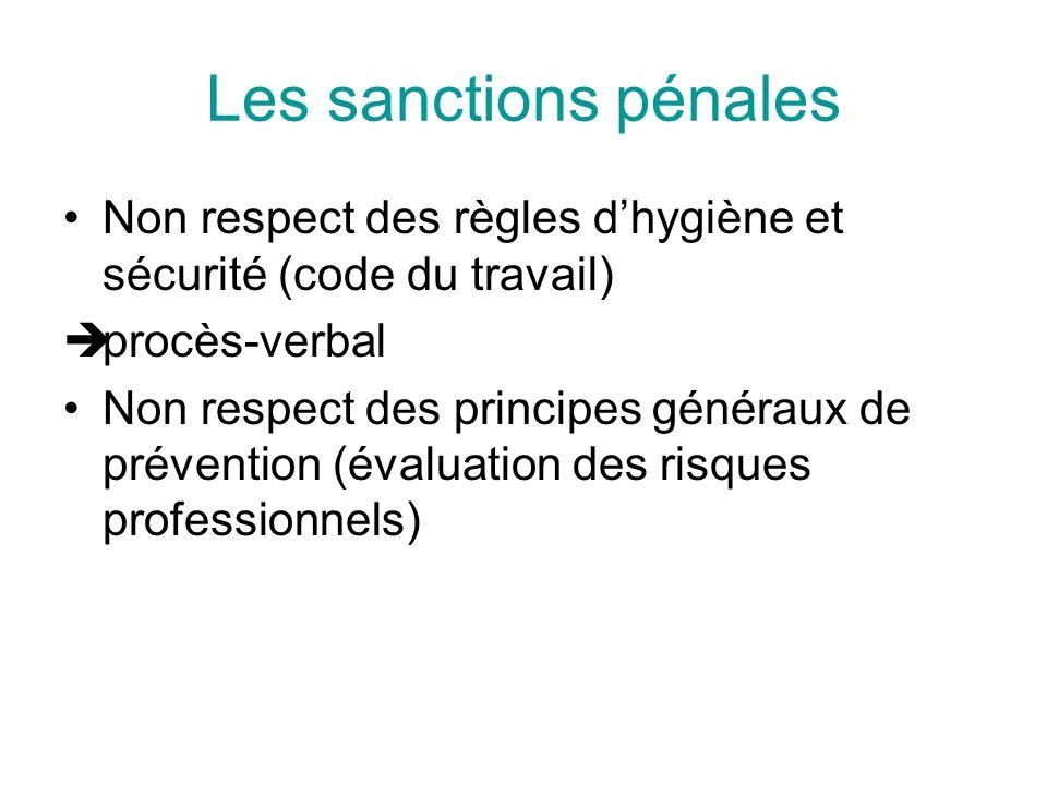Les sanctions pénales Non respect des règles dhygiène et sécurité (code du travail) procès-verbal Non respect des principes généraux de prévention (év