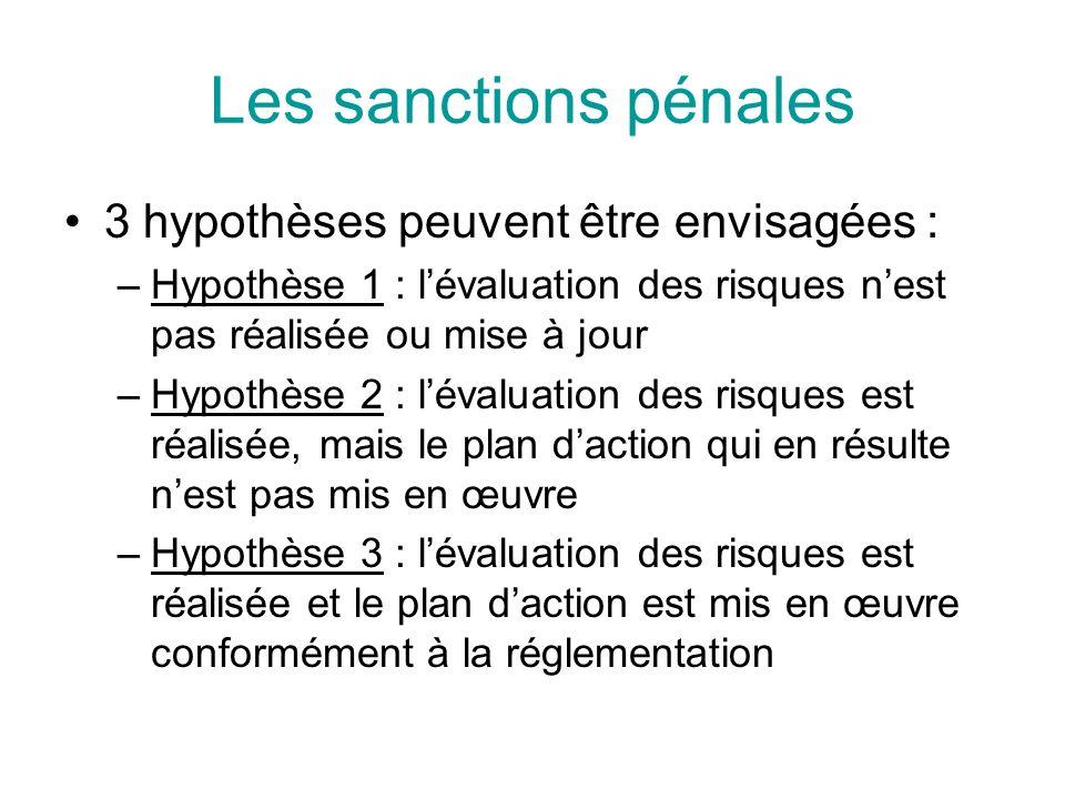 Les sanctions pénales 3 hypothèses peuvent être envisagées : –Hypothèse 1 : lévaluation des risques nest pas réalisée ou mise à jour –Hypothèse 2 : lé