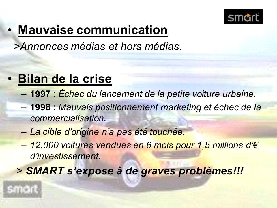 Mauvaise communication >Annonces médias et hors médias. Bilan de la crise –1997 : Échec du lancement de la petite voiture urbaine. –1998 : Mauvais pos