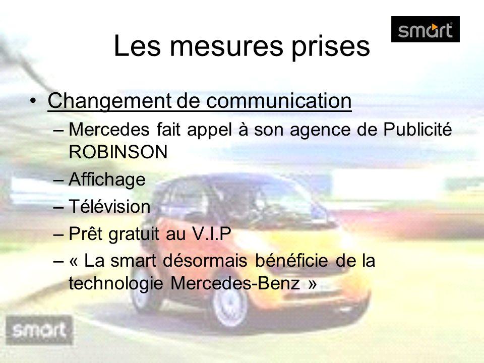 Les mesures prises Changement de communication –Mercedes fait appel à son agence de Publicité ROBINSON –Affichage –Télévision –Prêt gratuit au V.I.P –