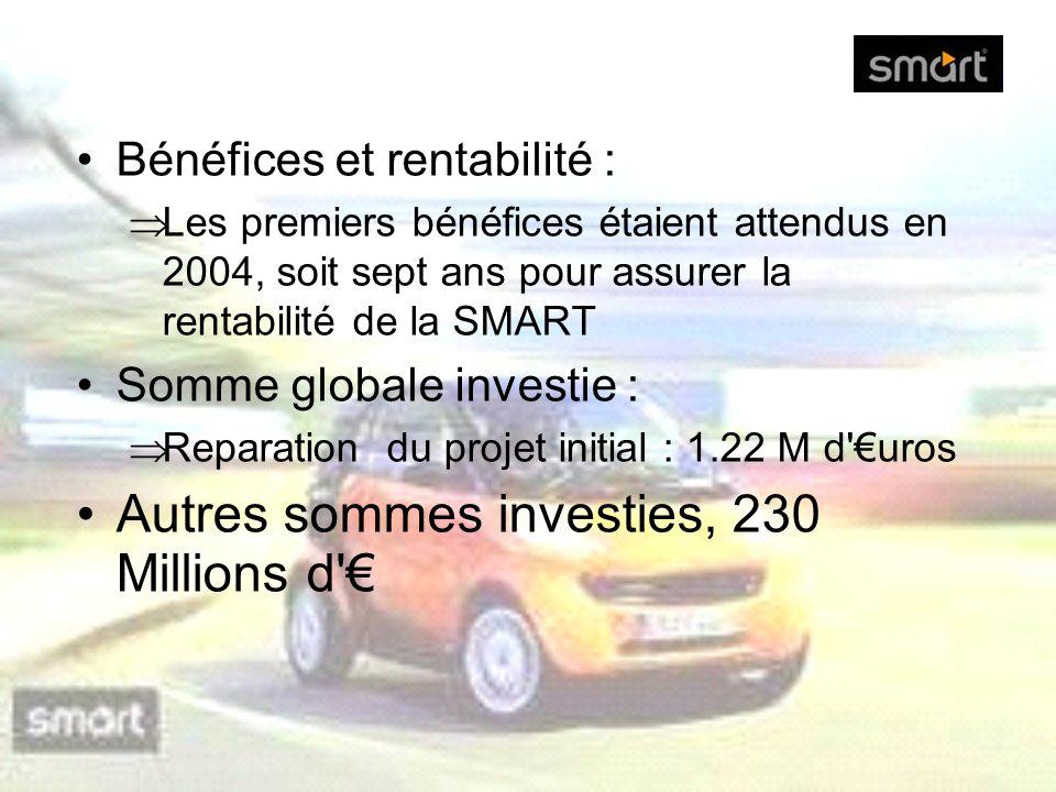 Bénéfices et rentabilité : Les premiers bénéfices étaient attendus en 2004, soit sept ans pour assurer la rentabilité de la SMART Somme globale invest