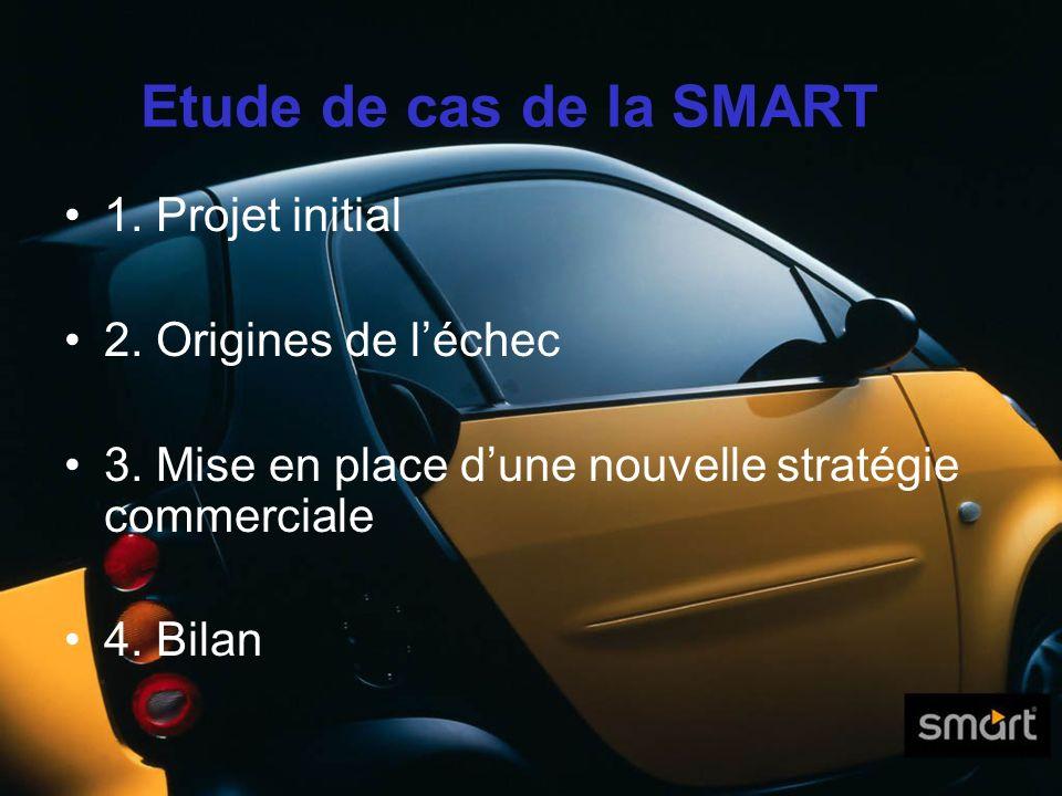 Etude de cas de la SMART 1. Projet initial 2. Origines de léchec 3. Mise en place dune nouvelle stratégie commerciale 4. Bilan