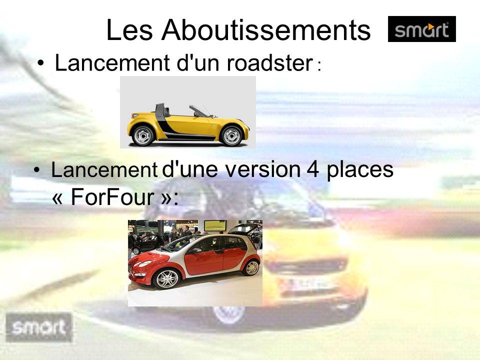 Les Aboutissements Lancement d'un roadster : Lancement d'une version 4 places « ForFour »: