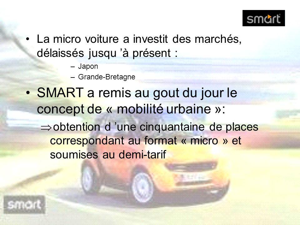 La micro voiture a investit des marchés, délaissés jusqu à présent : –Japon –Grande-Bretagne SMART a remis au gout du jour le concept de « mobilité ur