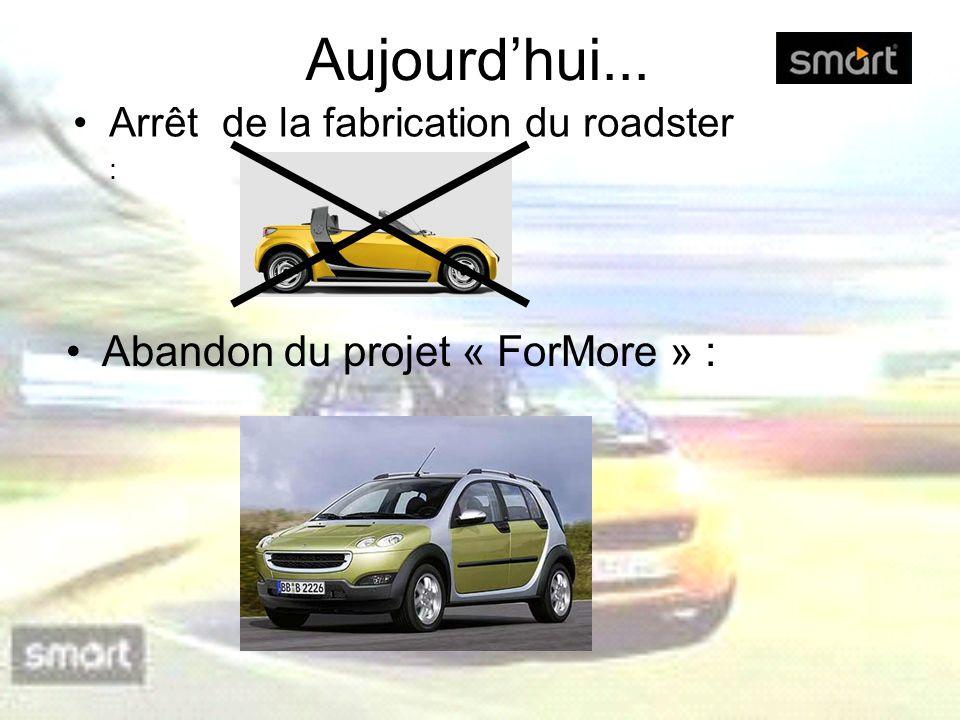 Aujourdhui... Arrêt de la fabrication du roadster : Abandon du projet « ForMore » :