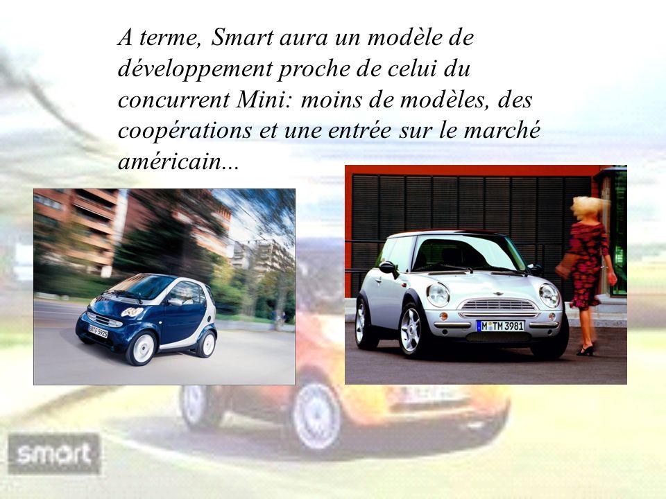 A terme, Smart aura un modèle de développement proche de celui du concurrent Mini: moins de modèles, des coopérations et une entrée sur le marché amér